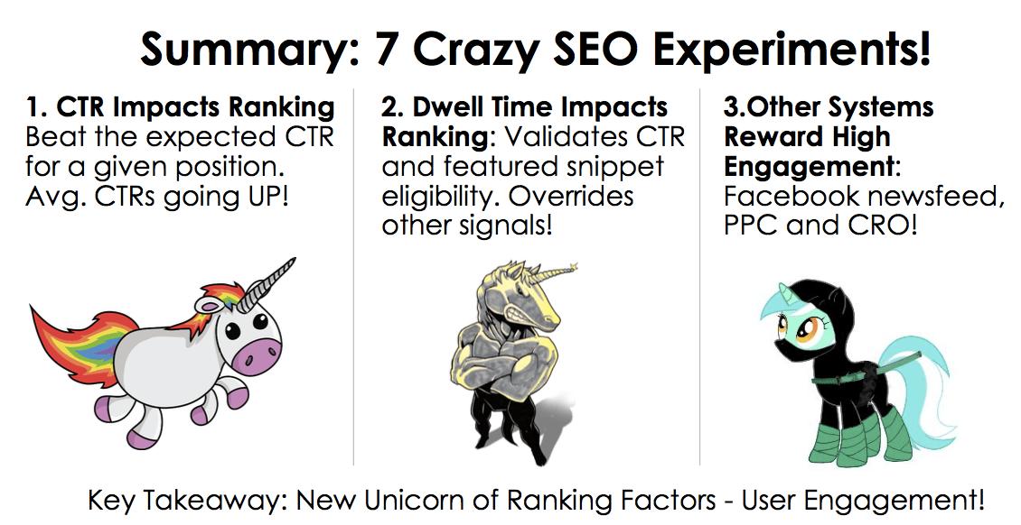 Larry Kim_7 Crazy SEO Experiments