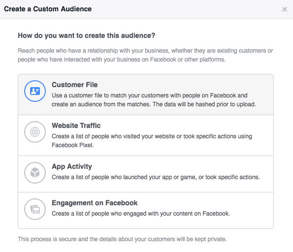 Using Facebook Custom Audience to learn about your travel customer personas