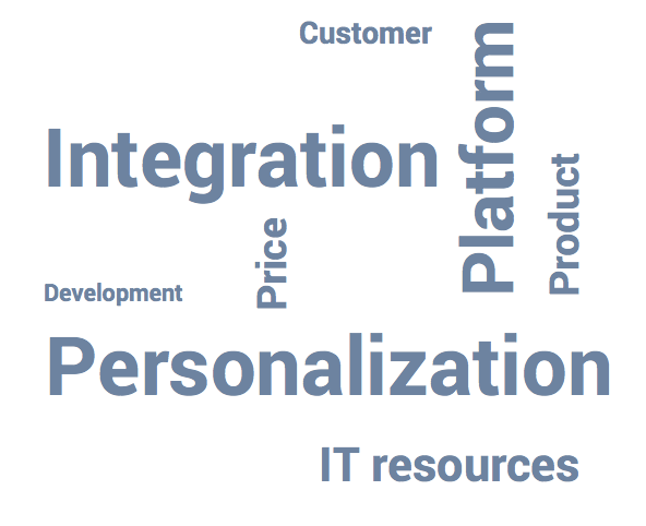 Personalization is the biggest painpoint of ancillary revenue professionals