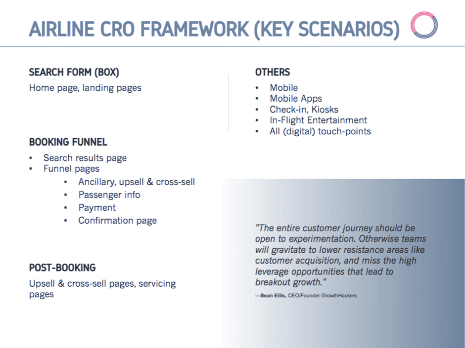 Key scenarions for airline conversion optimization