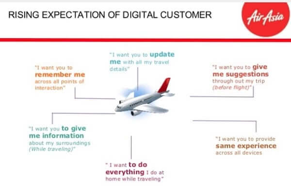 AirAsia is investing heavily to become digital airline