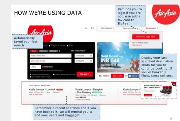 How AirAsia is using data for personalized offers