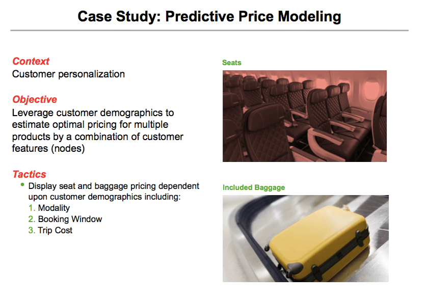 airline predictive price modelling