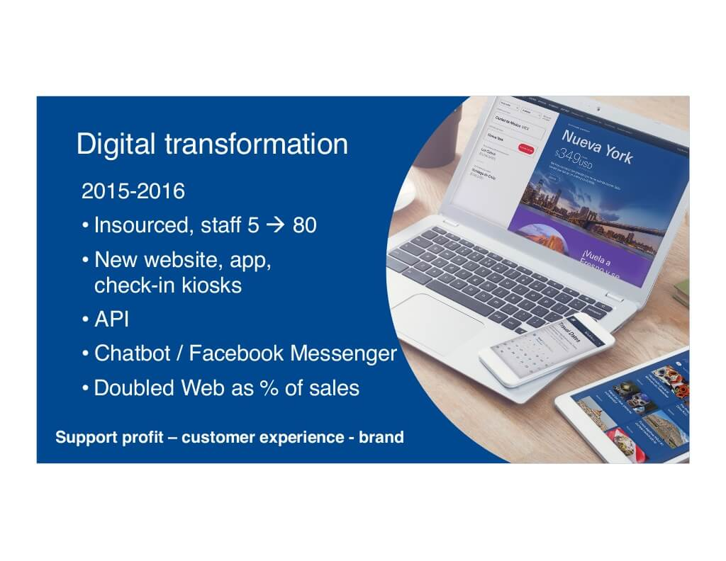 Example of airline digital transformation